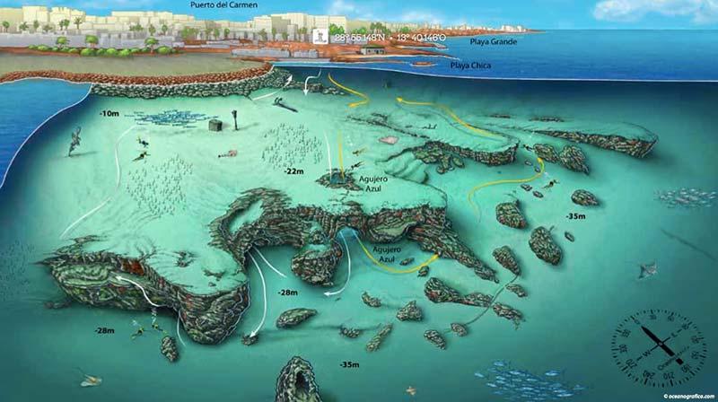 Bucear en Lanzarote - Blue Hole. Autor: Guía Lanzarote Ideal