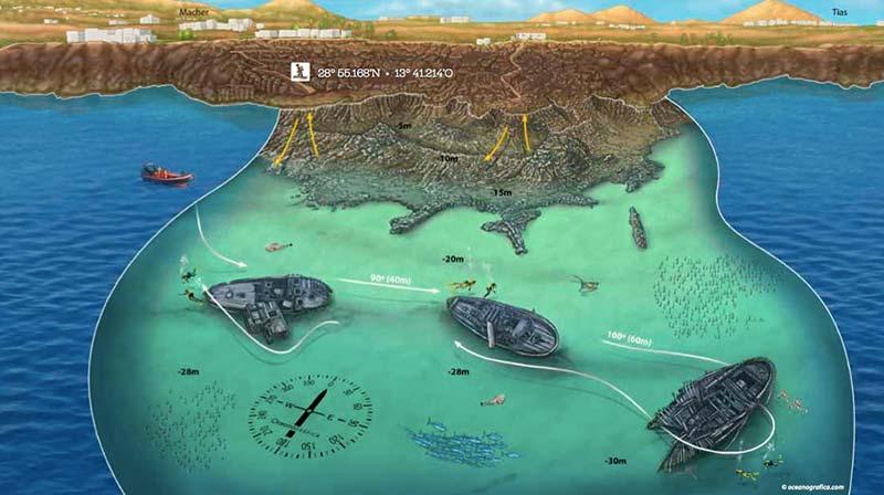 Bucear en Lanzarote - Pecios del Quíquere. Autor: Guía Lanzarote Ideal